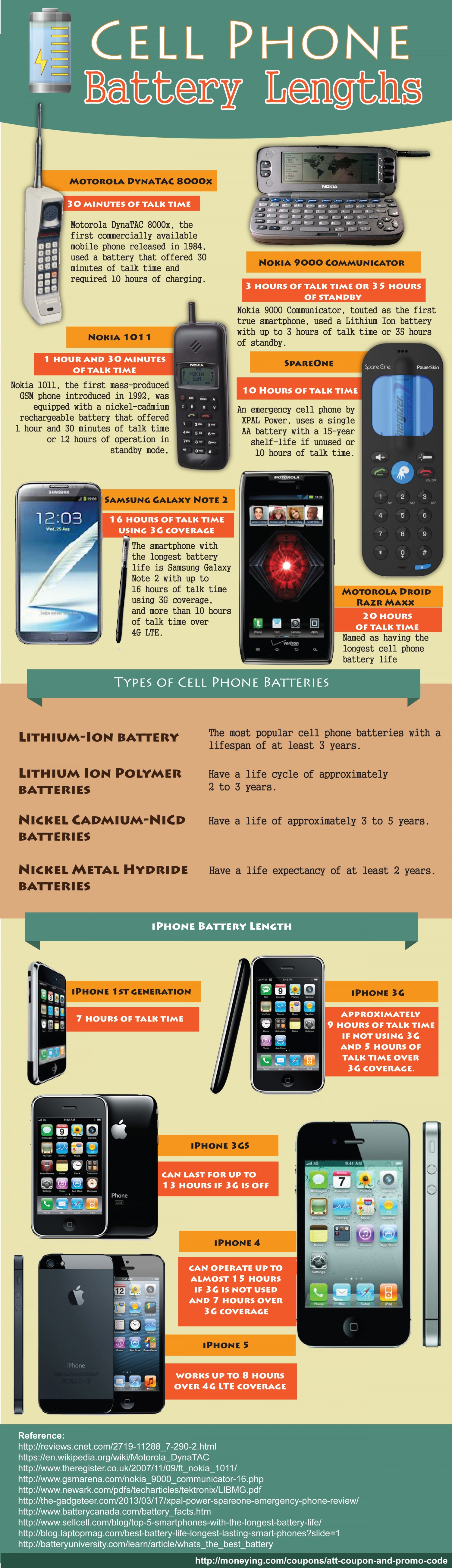 Cell Phone Battery Lengths Infographic