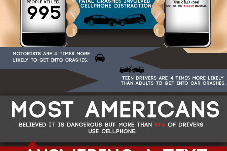 Cell phone use while driving Infographic