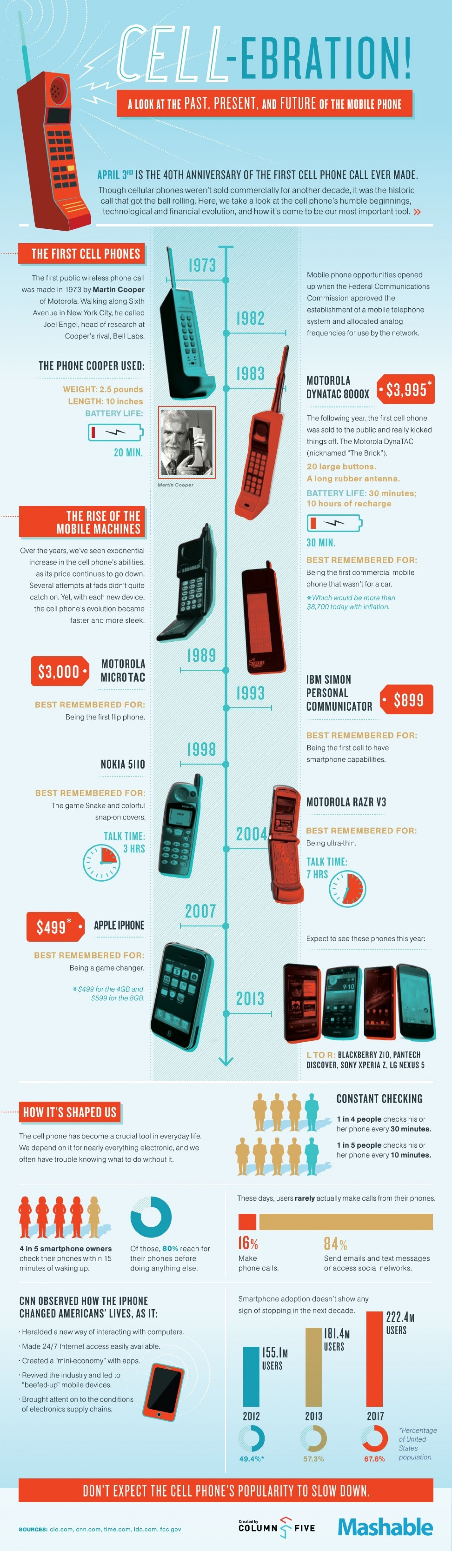 Cell-ebration! 40 Years of Cellphone History Infographic