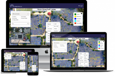 Cemetery Management Software Infographic