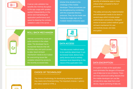 Challenges in Mobile Application Development in 2015 Infographic