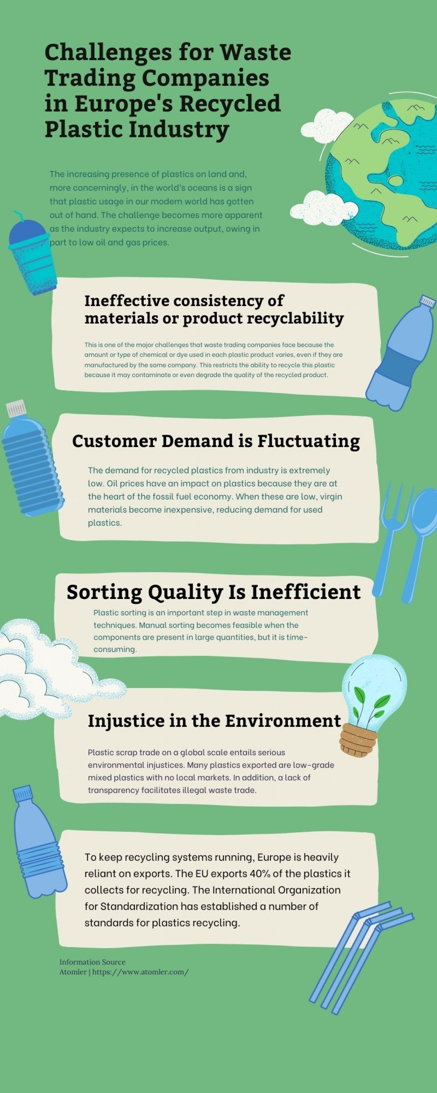 Challenges In The Recycled Plastic Industry in Europe Infographic