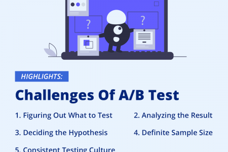 Challenges of A/B Test Infographic