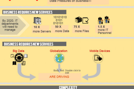 Challenges to a Modern Optimized Data Center Infographic