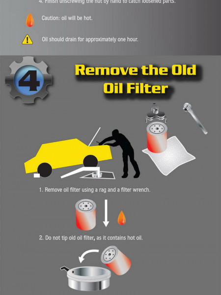 Change Your Oil Like a Boss Infographic