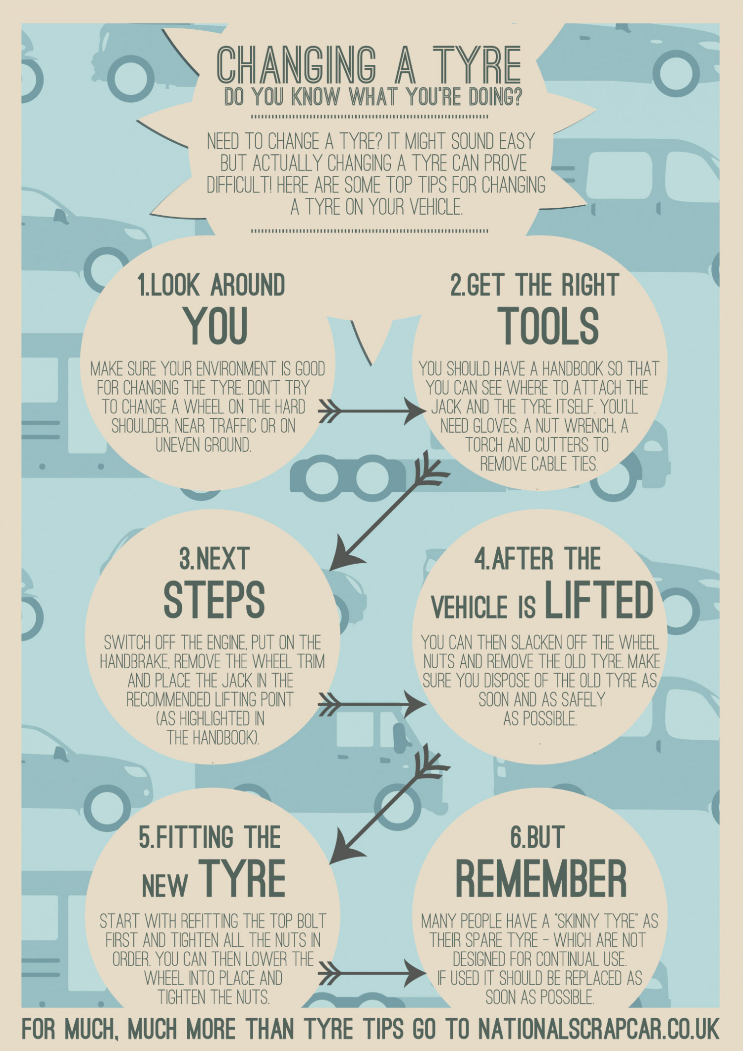 Changing a Tyre Infographic