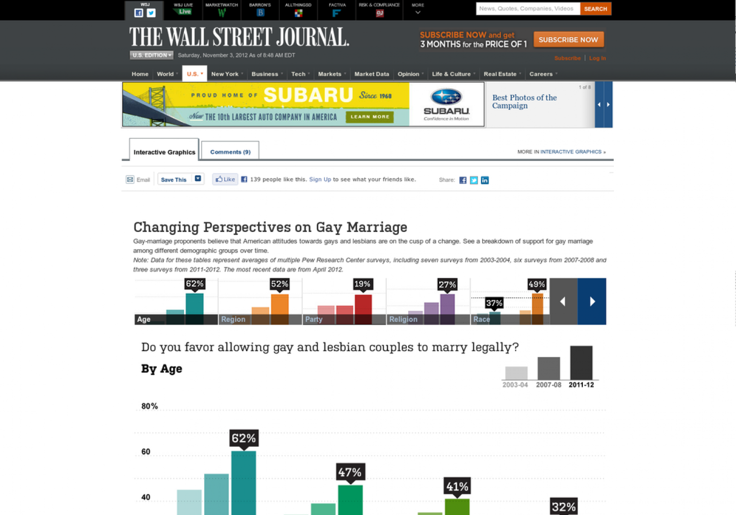 Changing Perspectives on Gay Marriage Infographic