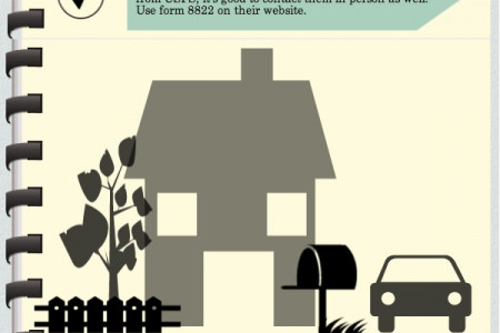 Changing Your Address After Your Move Infographic
