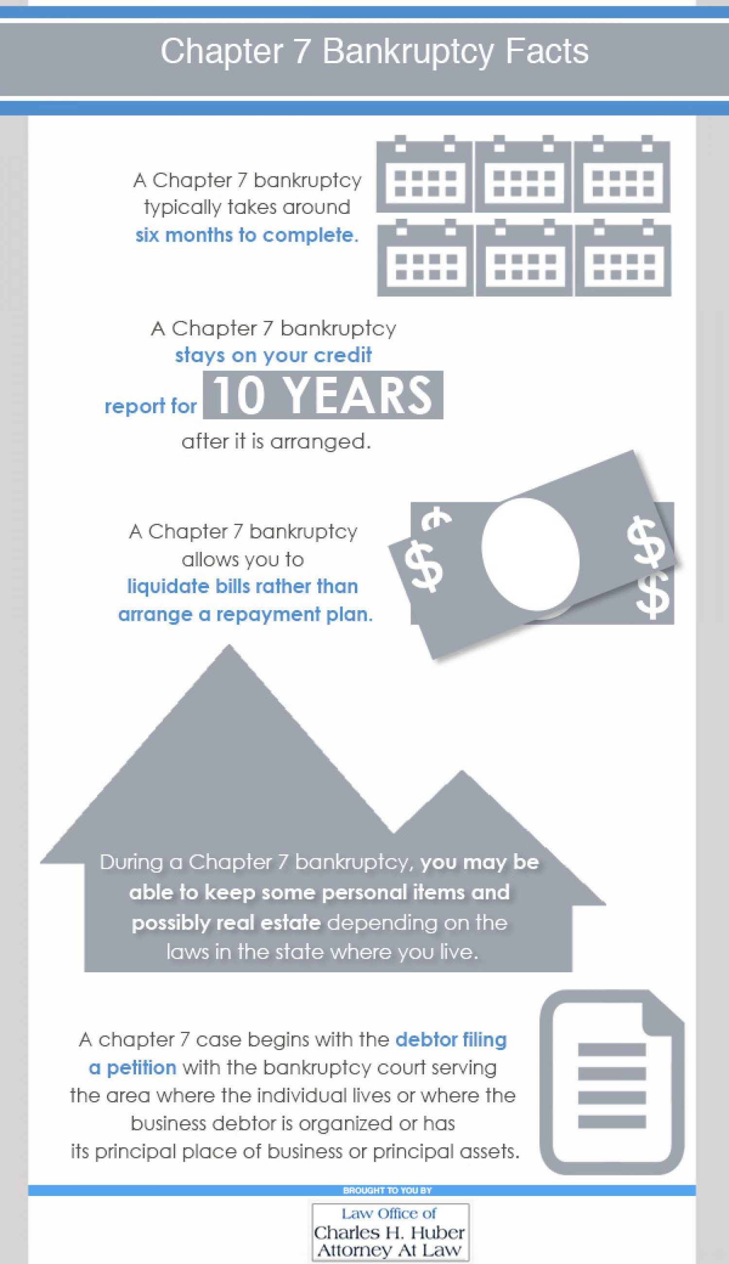 Chapter 7 Bankruptcy Facts Infographic