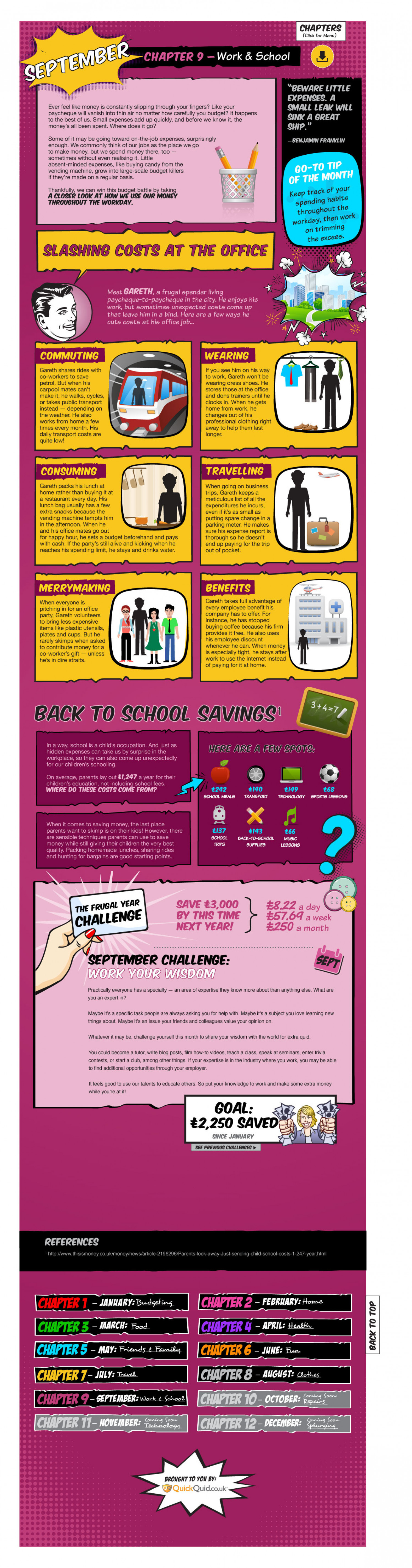 Chapter 9 of The Frugal Living Handbook: Work & School Infographic