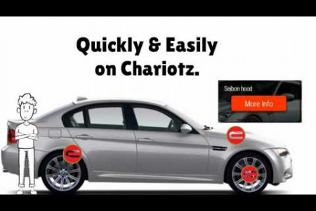 CHARIOTZ - Where every car has a story  Infographic
