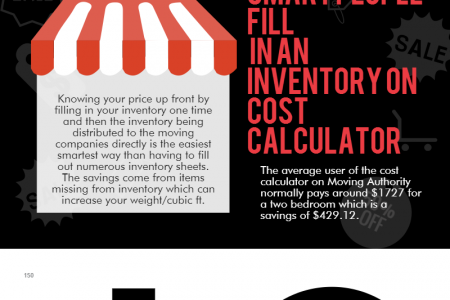 Cheap Cross Country Moving Companies | Moving Authority Infographic