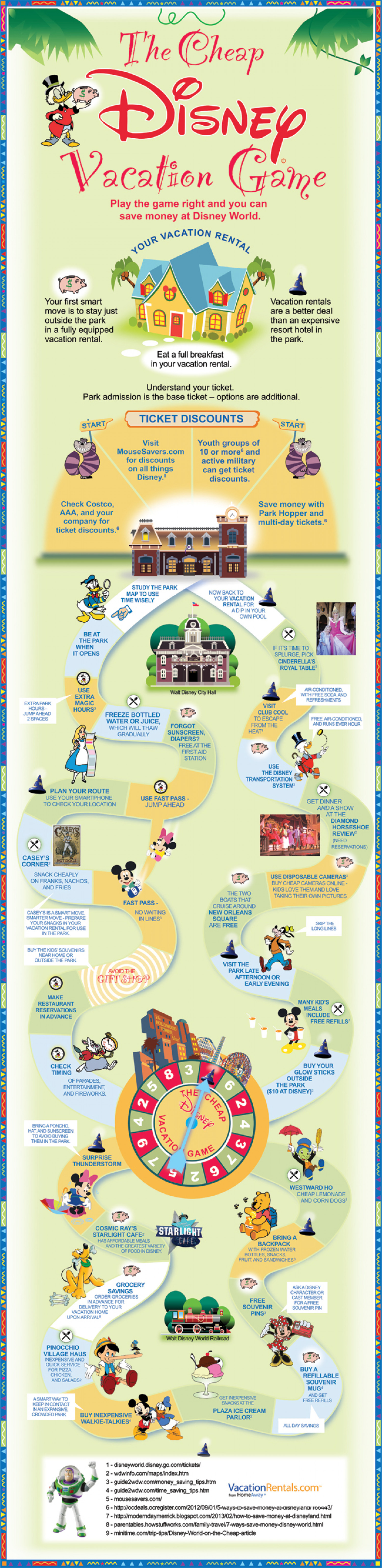 Cheap Disney World Vacation Game Infographic