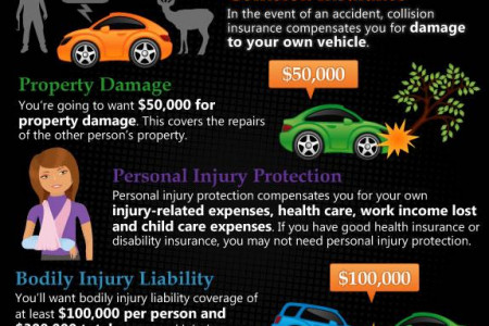 Cheap Ladies Car Insurance Infographic