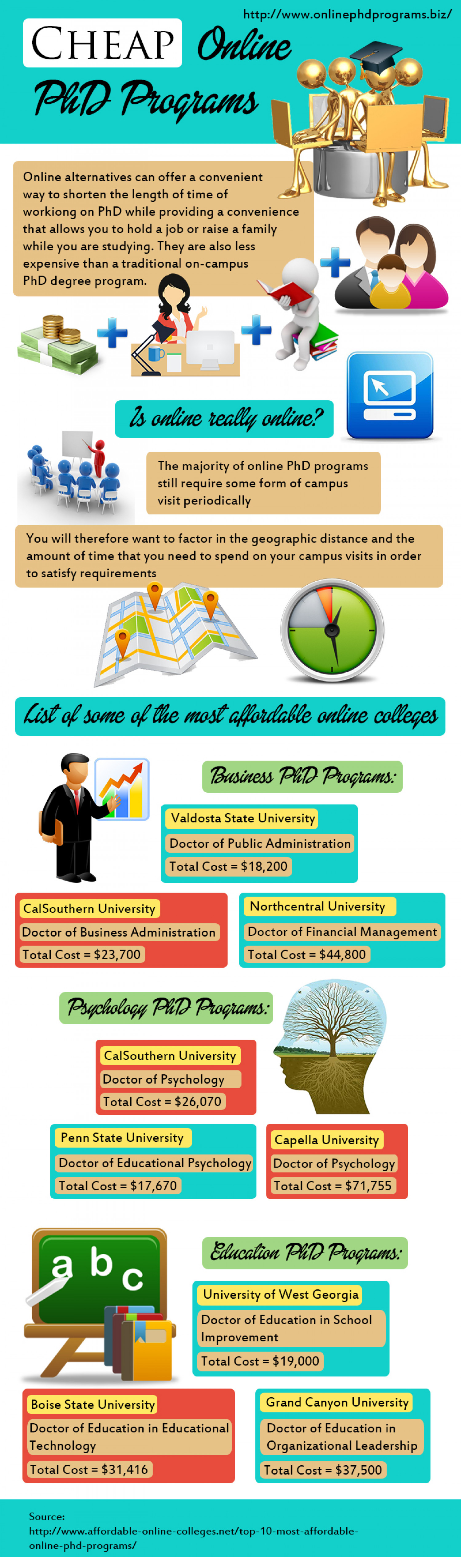 application essay for doctorate in education program