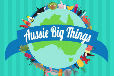 Cheapflights - Australian Big Things  Infographic