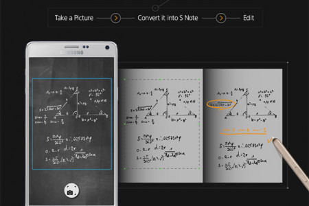 Check all interesting features about Samsung galaxy note 4 Infographic