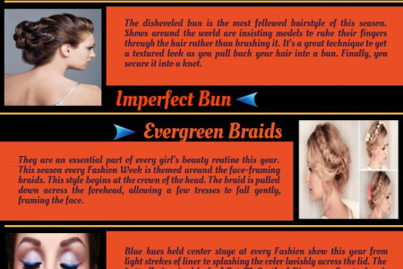 Check Out Best Of The Best Beauty Services Infographic