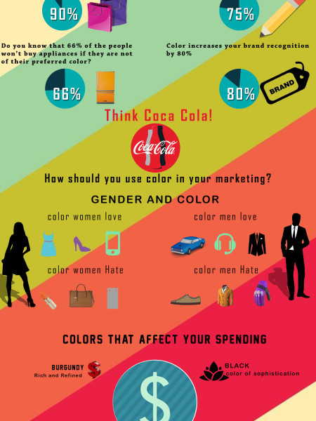 How Color Psychology Influences Buyer Behaviour | Marketing Tips Infographic