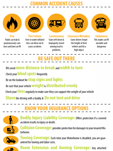 Check Your RV Before You Hit The Road Infographic