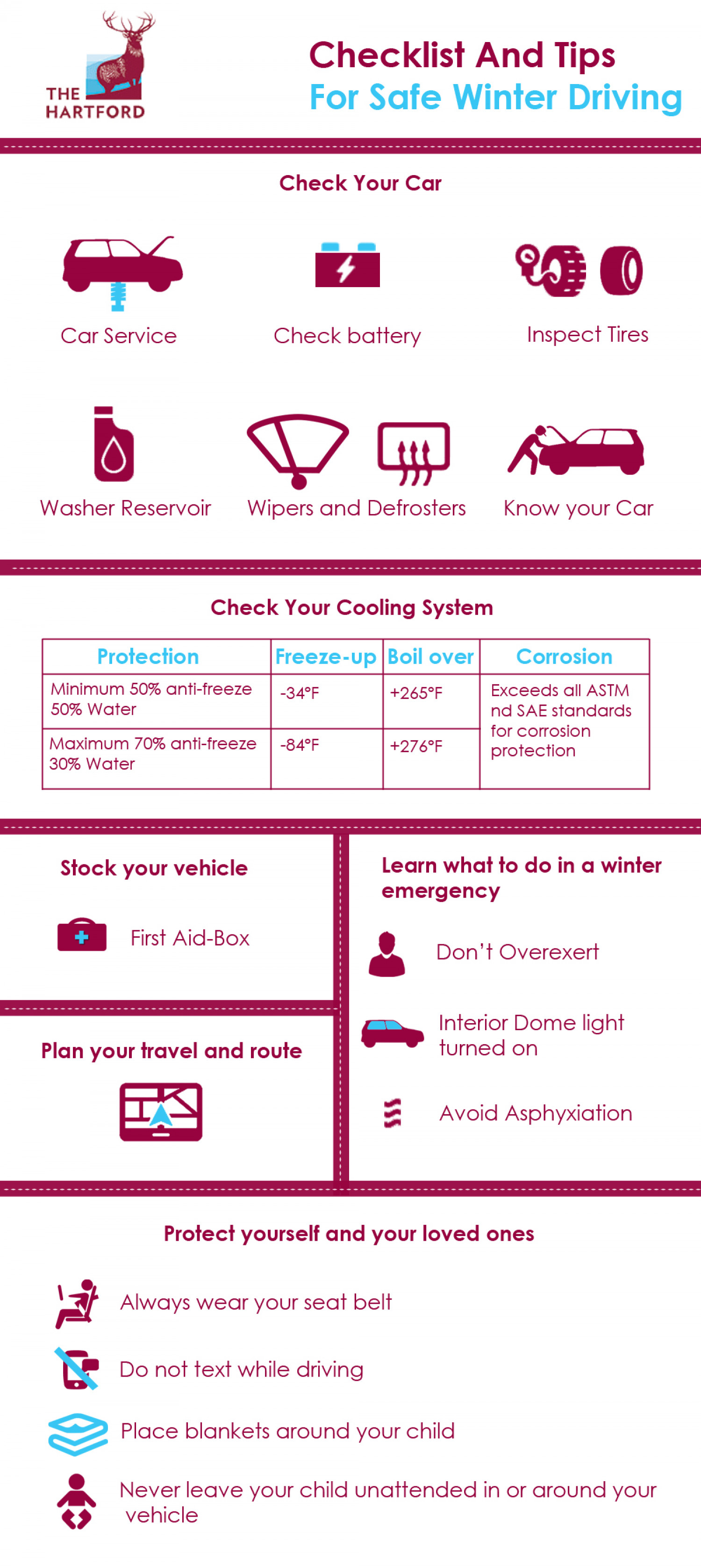 Checklist and Tips for Safe Winter Driving Infographic