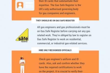 Checklist: Before Letting Your Gas Engineer In The House Infographic