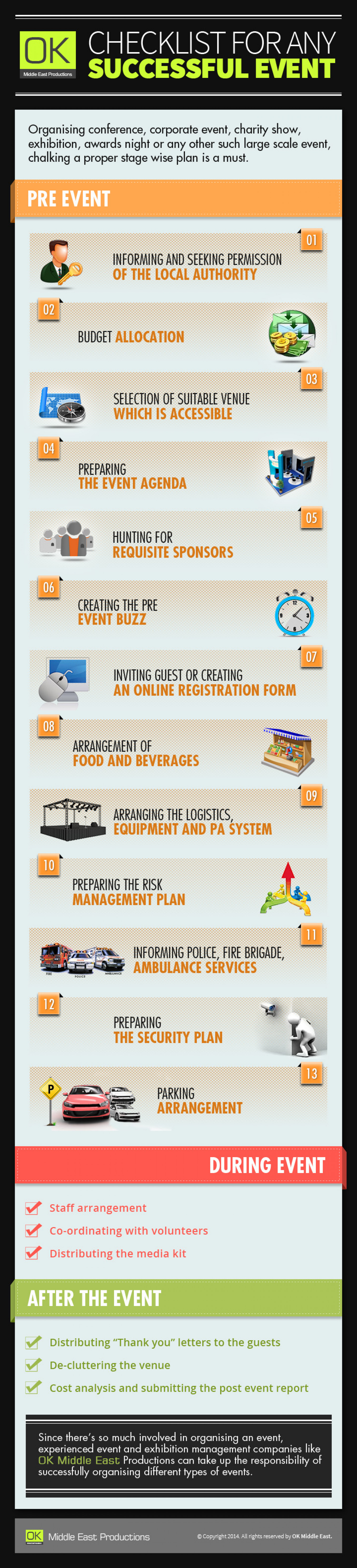 Checklist for any Successful Event Infographic