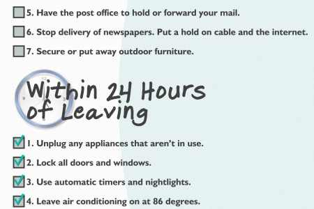 Checklist for Extended Time Away From Home Infographic