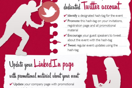 Checklist For Promoting Your Event Through Social Media  Infographic