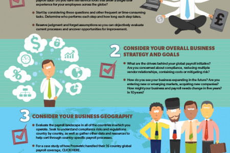 Checklist for Selecting a Global Payroll Provider Infographic