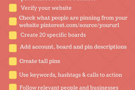 Checklist: How to Create a Follow-Worthy Pinterest Business Account Infographic