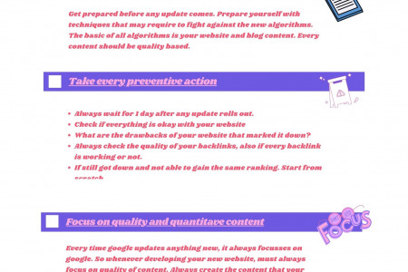 Checklist To Prepare Your Website To Fight With Google Algorithms Infographic