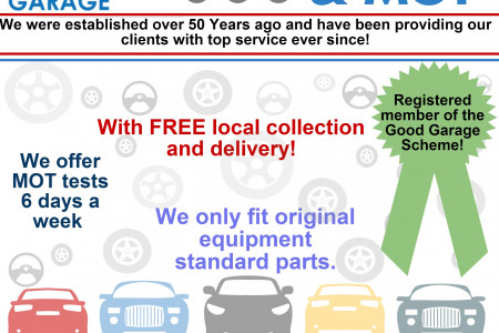 Chequers Garage - Services & MOT Infographic