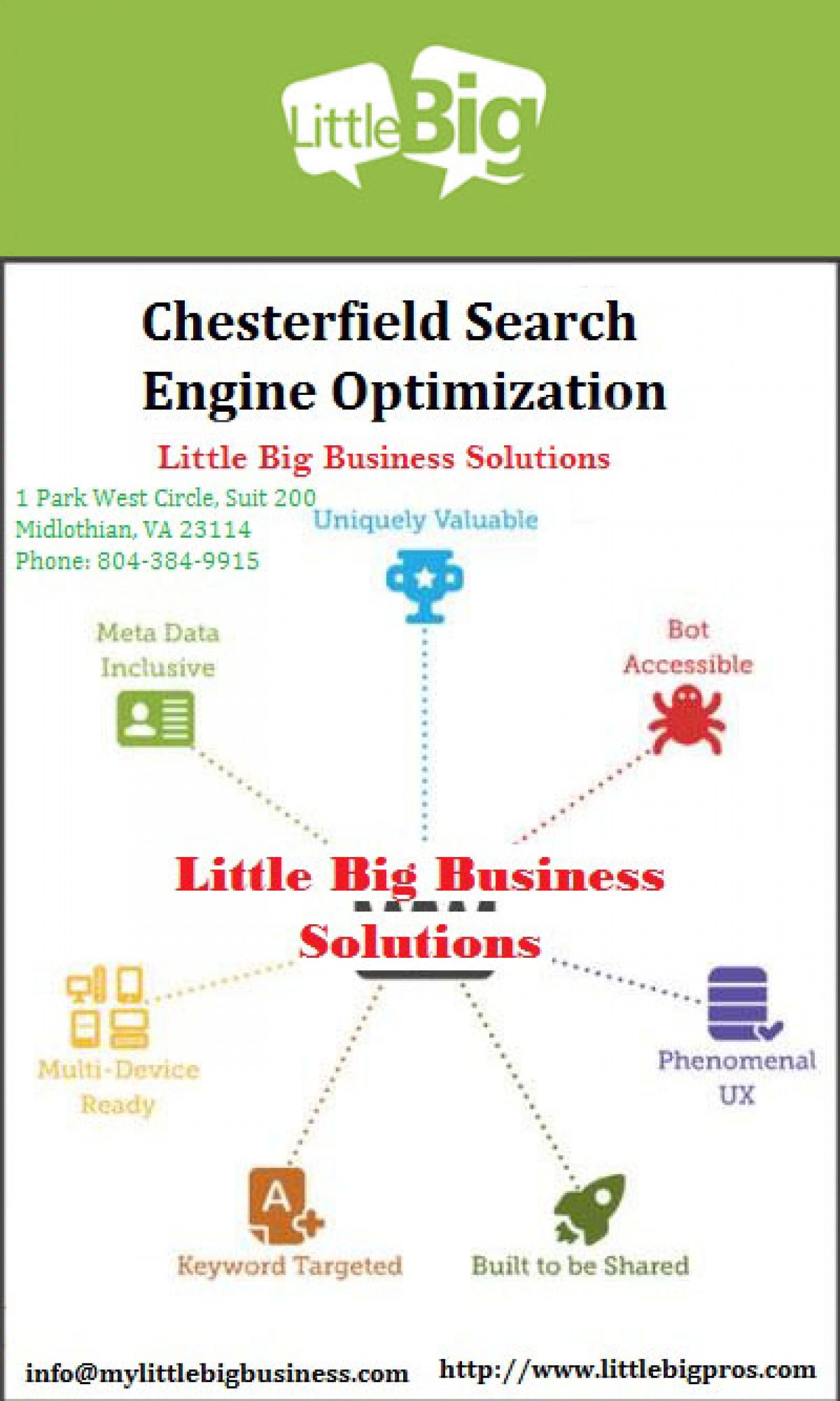 Chesterfield Search Engine Optimization Infographic