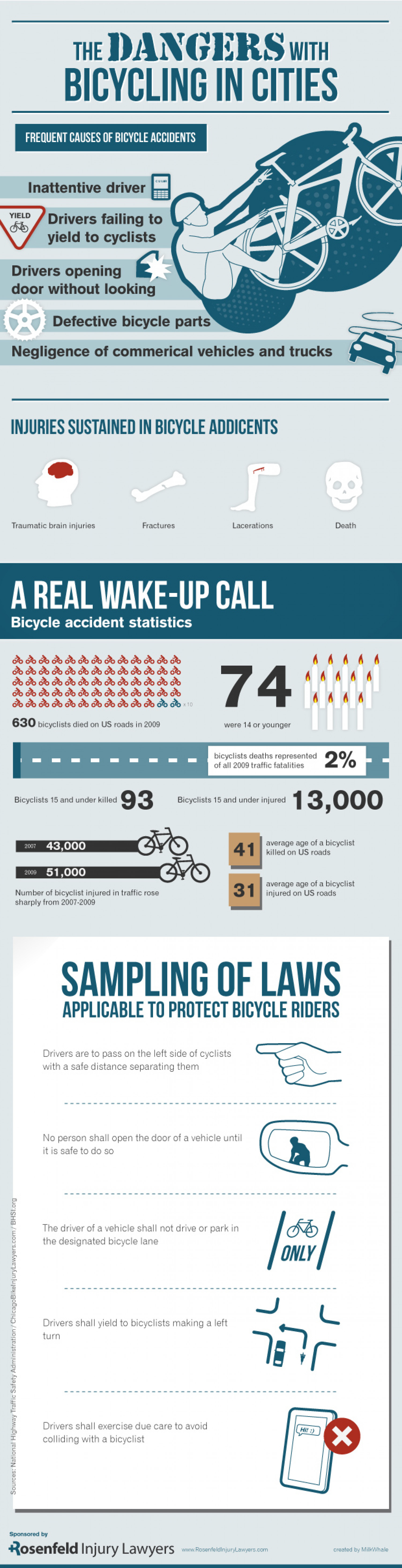 Chicago Bike Injury Lawyers Present Infographic Of Dangers Related To Bicycling In The City Infographic