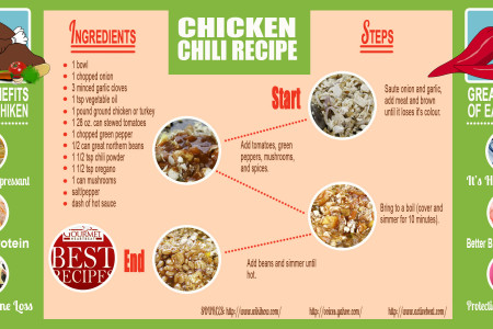Chicken Chili Recipe Infographic