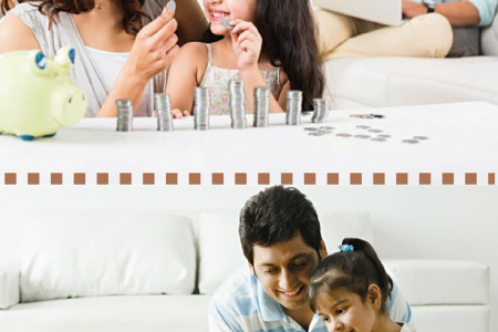 Child Insurance & Solutions   Life Insurance Company, India Infographic
