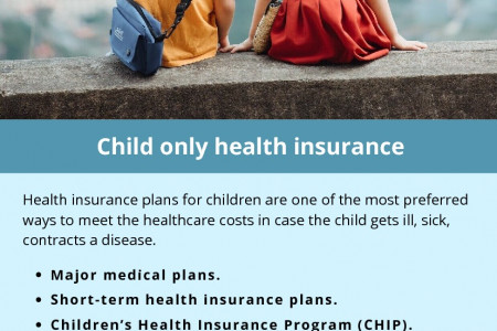 Child only health insurance Infographic