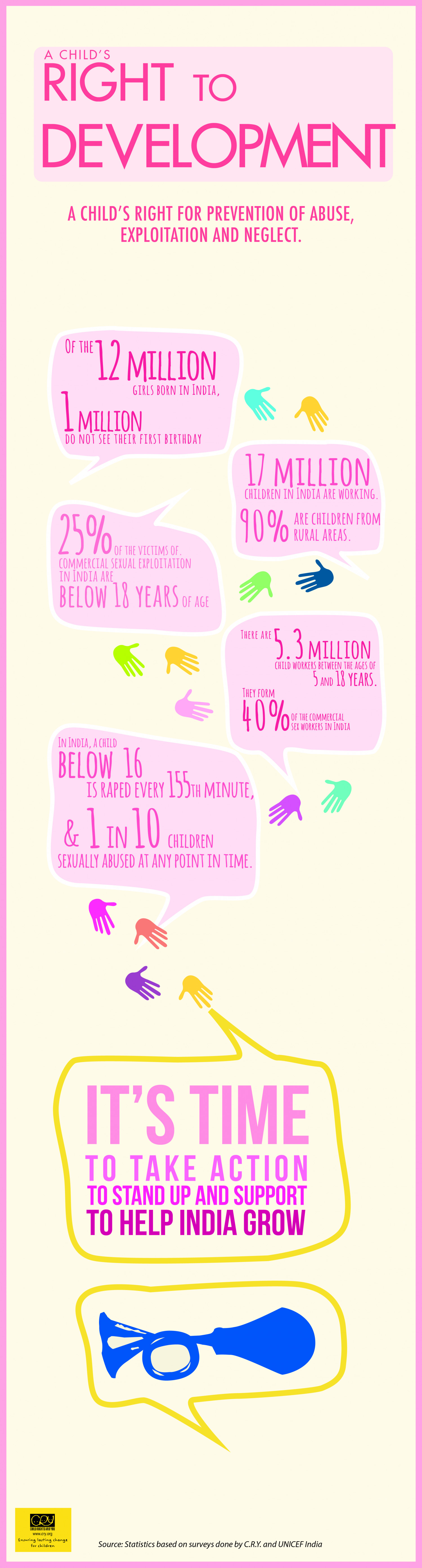 Child Rights for C.R.Y Infographic