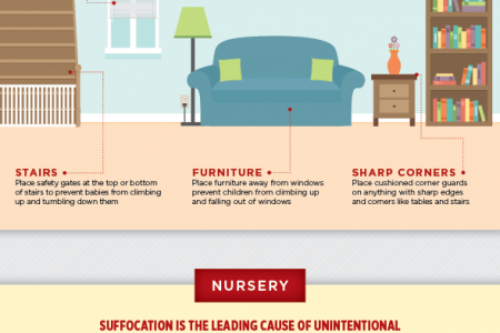 Child Safety Tips for Infant Safety Infographic