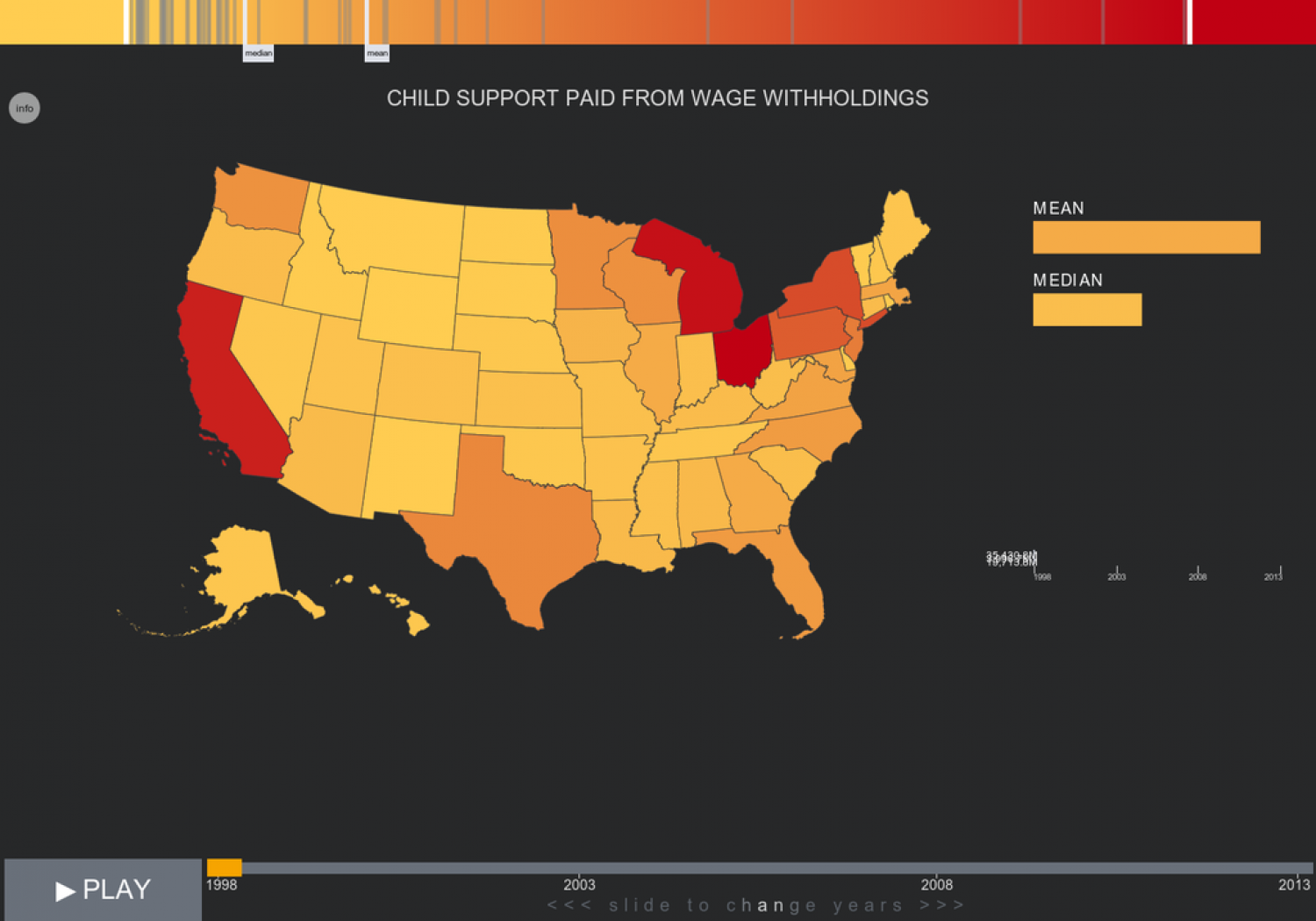 CHILD SUPPORT THROUGH WAGE WITHHOLDING IN THE U.S. Infographic