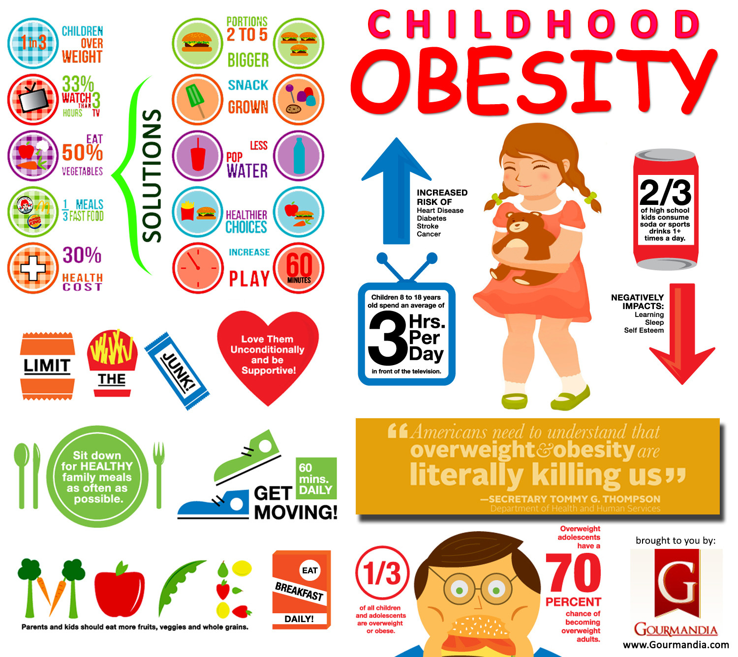 childhood obesity ly childhood obesity infographic