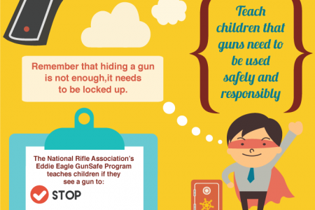 Children and Gun Safety Infographic