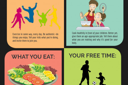 Children Obesity Tips: Leading By Example Infographic