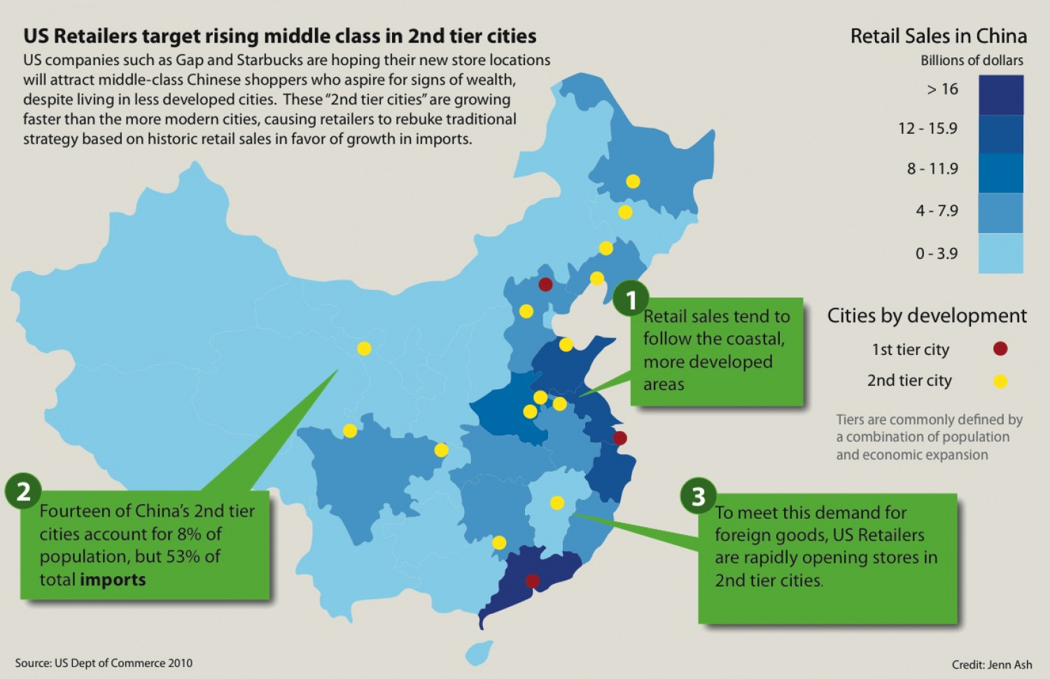 China Retail Explansion Map Infographic