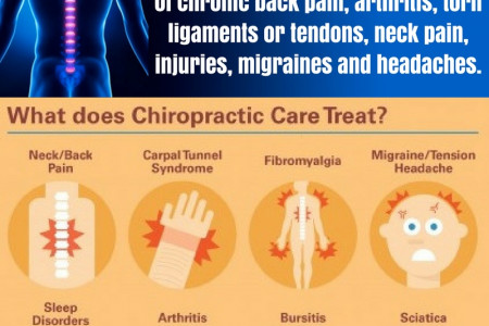 Chiropractic Care for Sports Injury in Charlotte NC – Tebby Clinic Infographic