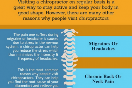 Chiropractors treat patients with health problems Infographic