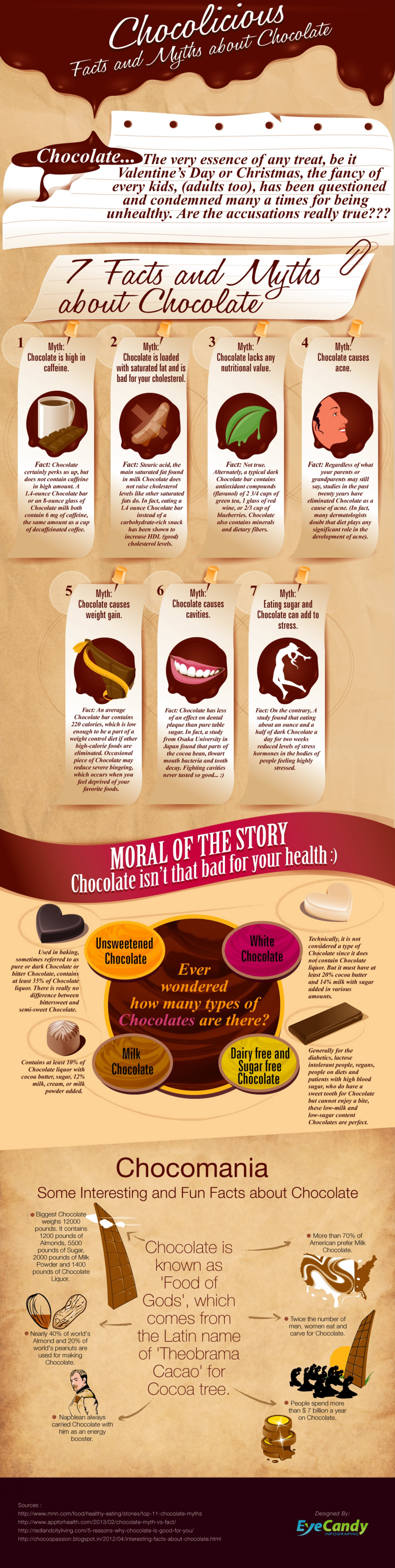 Chocolicious - Facts and Myths about Chocolate Infographic