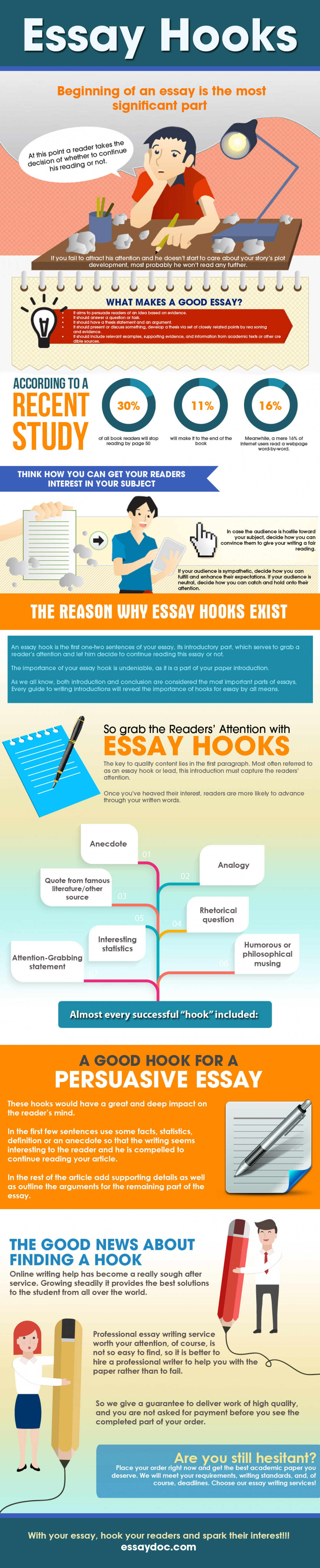 Persuasive Essay Hook And Thesis