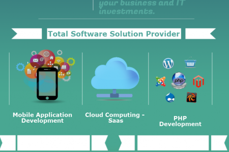 Choose a Your Favorite Development Technology Infographic